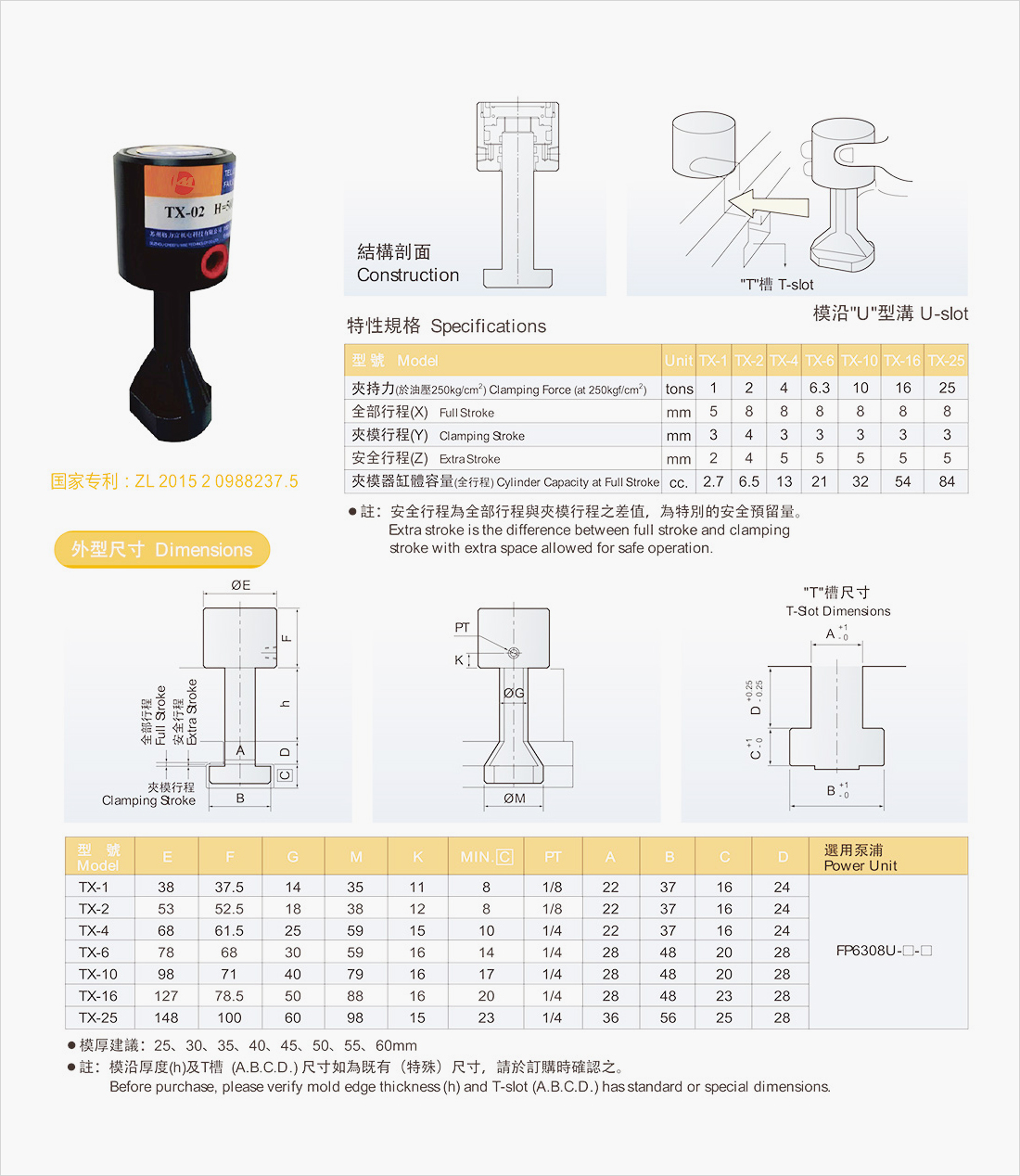 TX夹模器